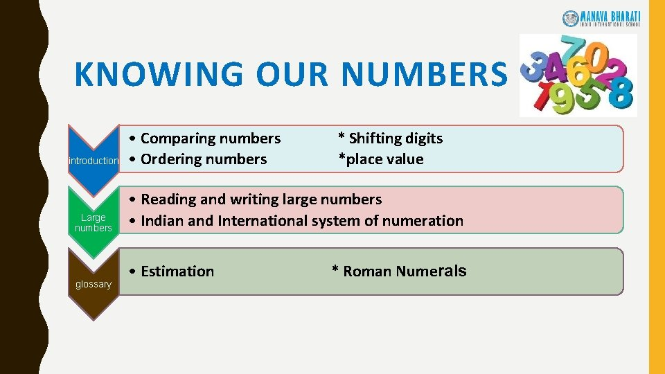 KNOWING OUR NUMBERS introduction Large numbers glossary • Comparing numbers • Ordering numbers *