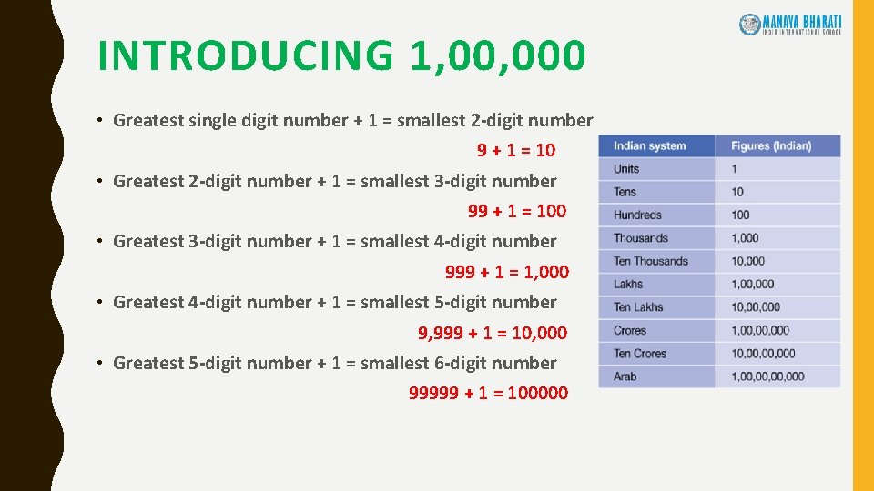 INTRODUCING 1, 000 • Greatest single digit number + 1 = smallest 2 -digit