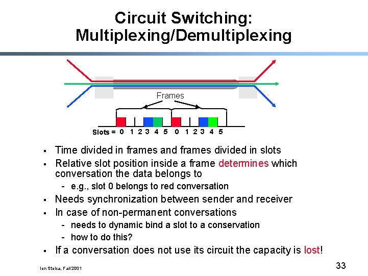 Circuit Switching: Multiplexing/Demultiplexing Frames Slots = 0 1 2 3 4 5 § §