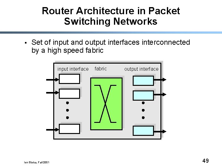 Router Architecture in Packet Switching Networks § Set of input and output interfaces interconnected