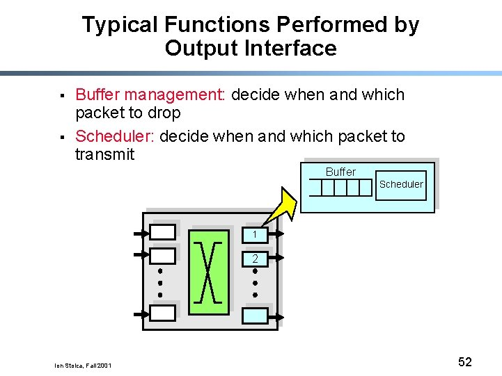 Typical Functions Performed by Output Interface § § Buffer management: decide when and which