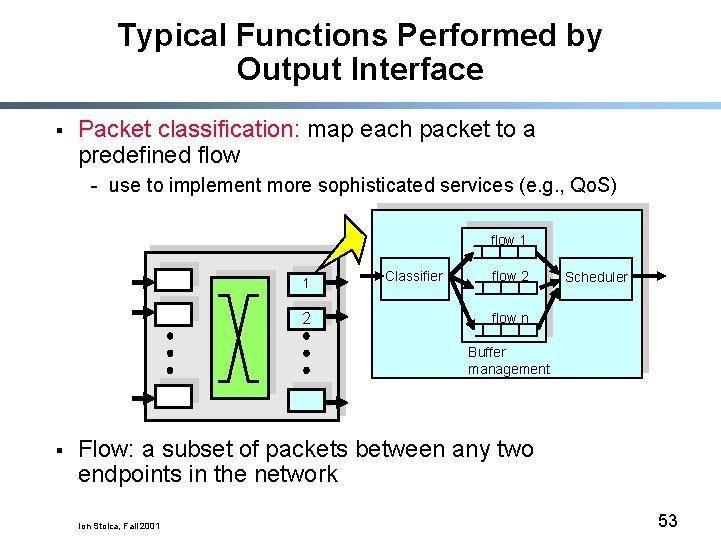 Typical Functions Performed by Output Interface § Packet classification: map each packet to a