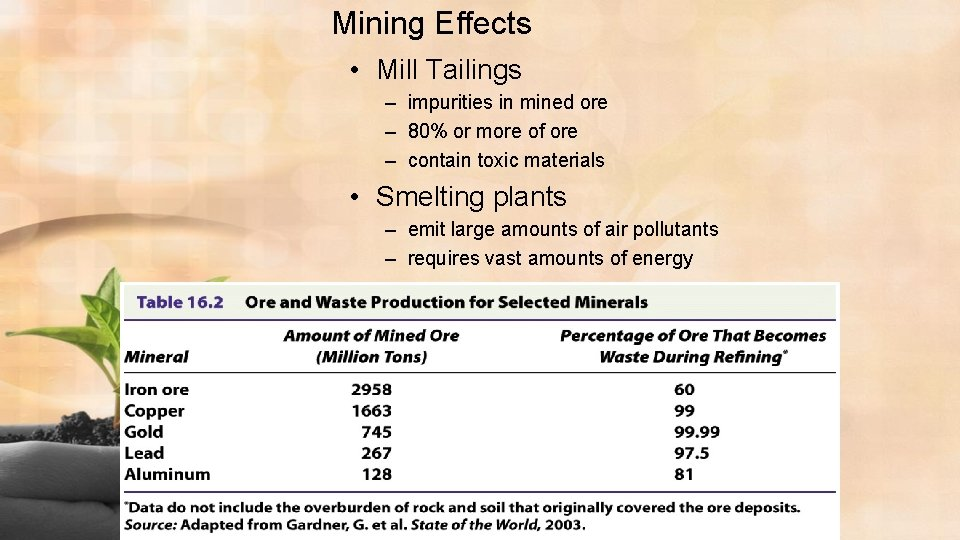 Mining Effects • Mill Tailings – impurities in mined ore – 80% or more