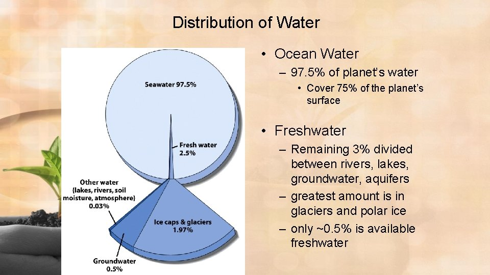 Distribution of Water • Ocean Water – 97. 5% of planet's water • Cover