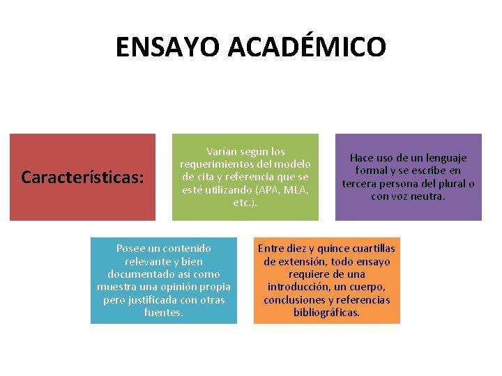 ENSAYO ACADÉMICO Características: Varían según los requerimientos del modelo de cita y referencia que
