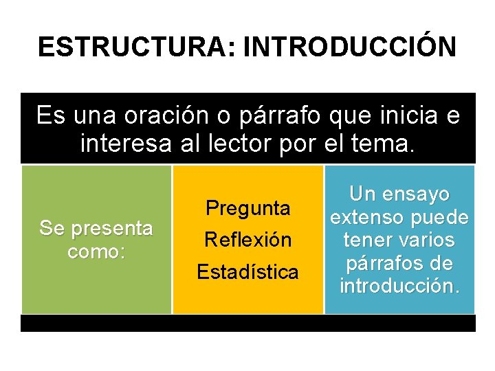 ESTRUCTURA: INTRODUCCIÓN Es una oración o párrafo que inicia e interesa al lector por