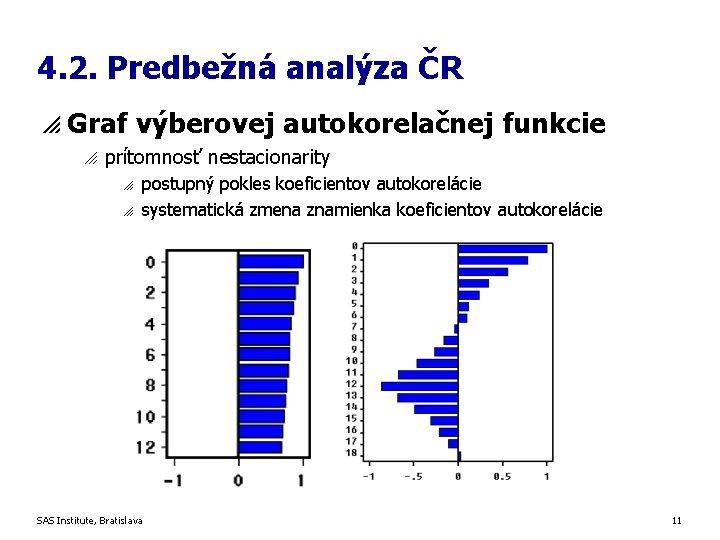 4. 2. Predbežná analýza ČR p Graf výberovej autokorelačnej funkcie o prítomnosť nestacionarity o