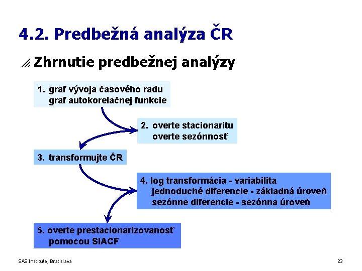 4. 2. Predbežná analýza ČR p Zhrnutie predbežnej analýzy 1. graf vývoja časového radu
