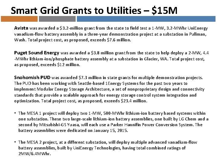 Smart Grid Grants to Utilities – $15 M Avista was awarded a $3. 2