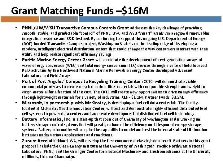Grant Matching Funds –$16 M • • • PNNL/UW/WSU Transactive Campus Controls Grant addresses