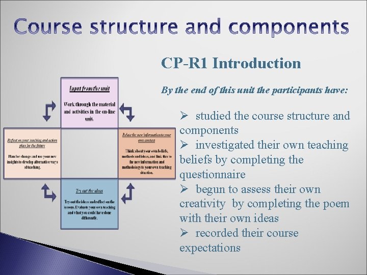 CP-R 1 Introduction By the end of this unit the participants have: Ø studied