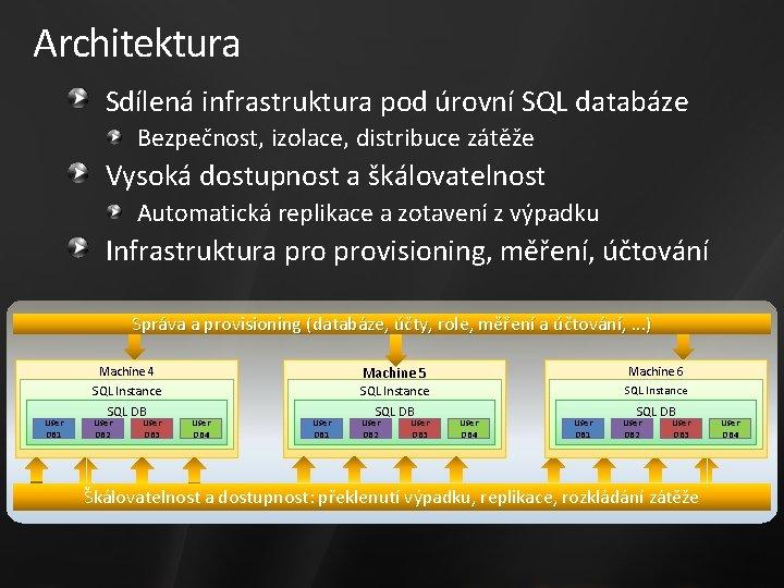 Architektura Sdílená infrastruktura pod úrovní SQL databáze Bezpečnost, izolace, distribuce zátěže Vysoká dostupnost a