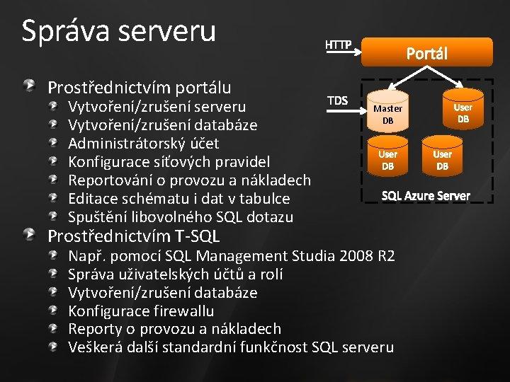 Správa serveru Prostřednictvím portálu Vytvoření/zrušení serveru Vytvoření/zrušení databáze Administrátorský účet Konfigurace síťových pravidel Reportování