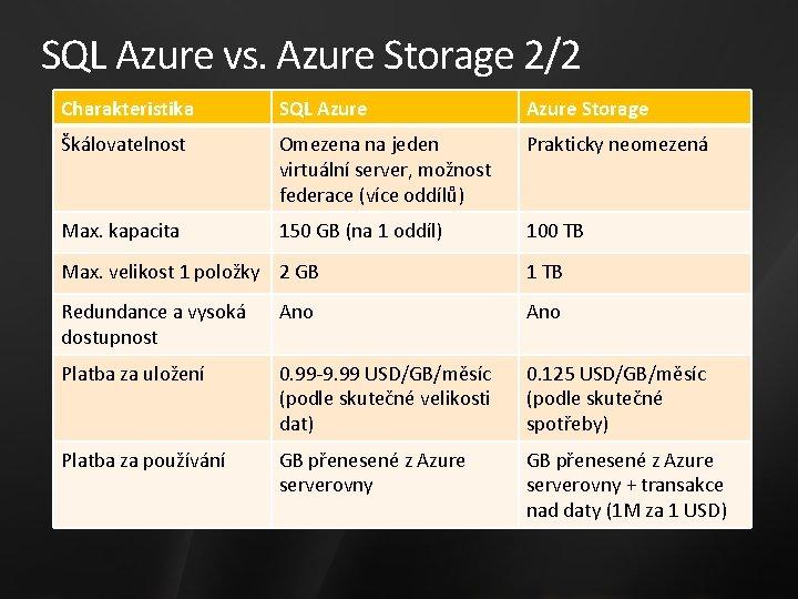 SQL Azure vs. Azure Storage 2/2 Charakteristika SQL Azure Storage Škálovatelnost Omezena na jeden