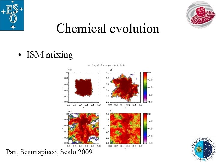 Chemical evolution • ISM mixing Pan, Scannapieco, Scalo 2009