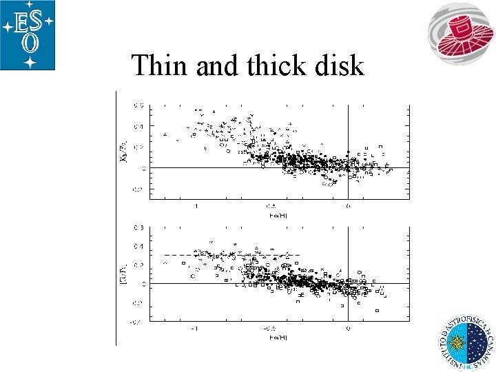 Thin and thick disk
