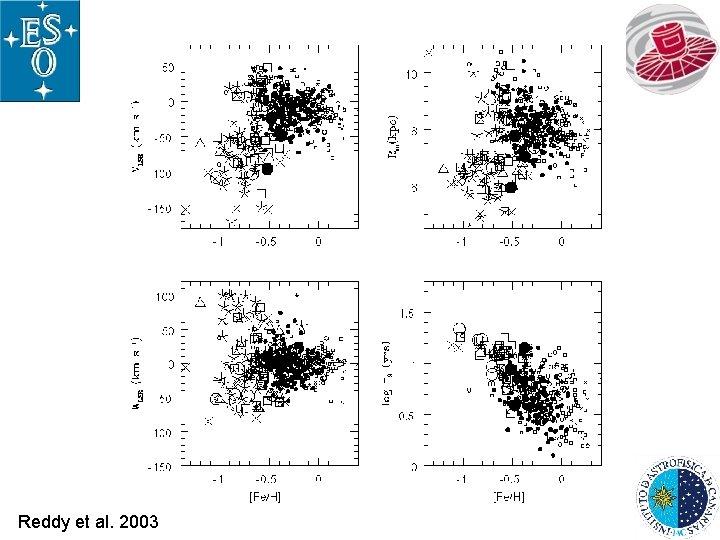 Reddy et al. 2003
