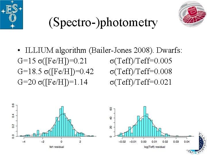 (Spectro-)photometry • ILLIUM algorithm (Bailer-Jones 2008). Dwarfs: G=15 σ([Fe/H])=0. 21 σ(Teff)/Teff=0. 005 G=18. 5
