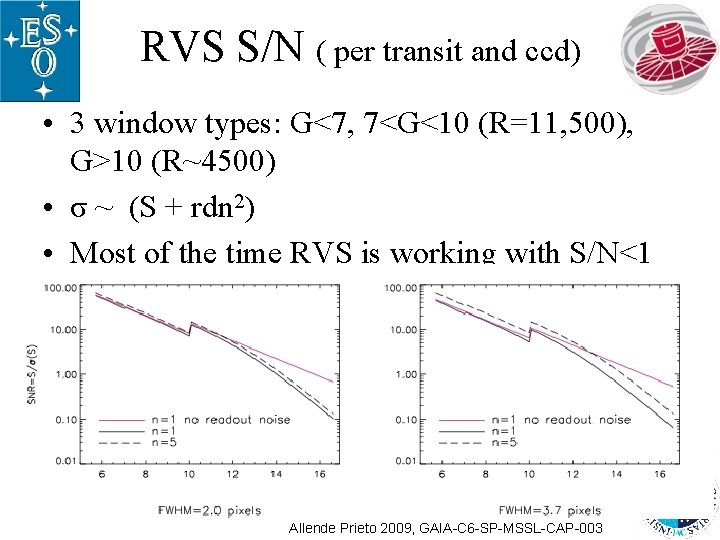 RVS S/N ( per transit and ccd) • 3 window types: G<7, 7<G<10 (R=11,
