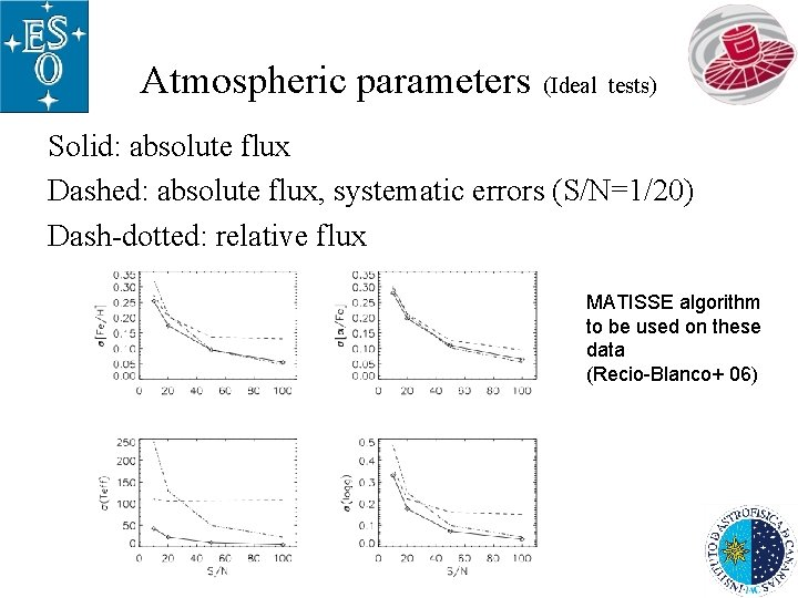 Atmospheric parameters (Ideal tests) Solid: absolute flux Dashed: absolute flux, systematic errors (S/N=1/20) Dash-dotted: