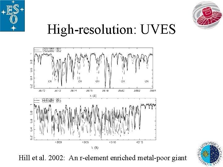 High-resolution: UVES Hill et al. 2002: An r-element enriched metal-poor giant