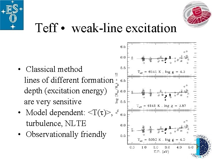 Teff • weak-line excitation • Classical method lines of different formation depth (excitation energy)