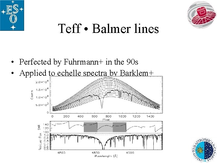 Teff • Balmer lines • Perfected by Fuhrmann+ in the 90 s • Applied
