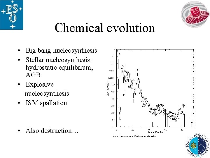Chemical evolution • Big bang nucleosynthesis • Stellar nucleosynthesis: hydrostatic equilibrium, AGB • Explosive