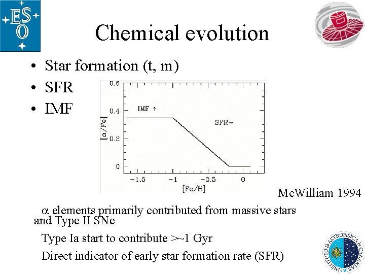Chemical evolution • Star formation (t, m) • SFR • IMF Mc. William 1994