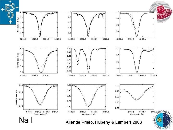 Na I Allende Prieto, Hubeny & Lambert 2003