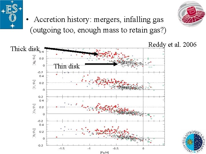 • Accretion history: mergers, infalling gas (outgoing too, enough mass to retain gas?