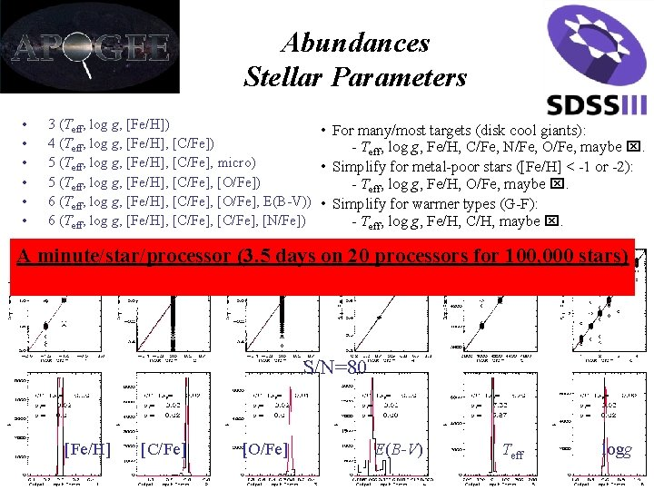 Abundances Stellar Parameters • • • 3 (Teff, log g, [Fe/H]) • For many/most