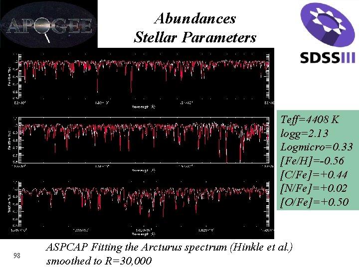 Abundances Stellar Parameters Teff=4408 K logg=2. 13 Logmicro=0. 33 [Fe/H]=-0. 56 [C/Fe]=+0. 44 [N/Fe]=+0.