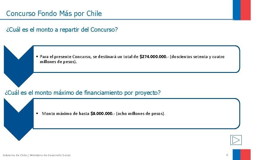 Concurso Fondo Más por Chile ¿Cuál es el monto a repartir del Concurso? •
