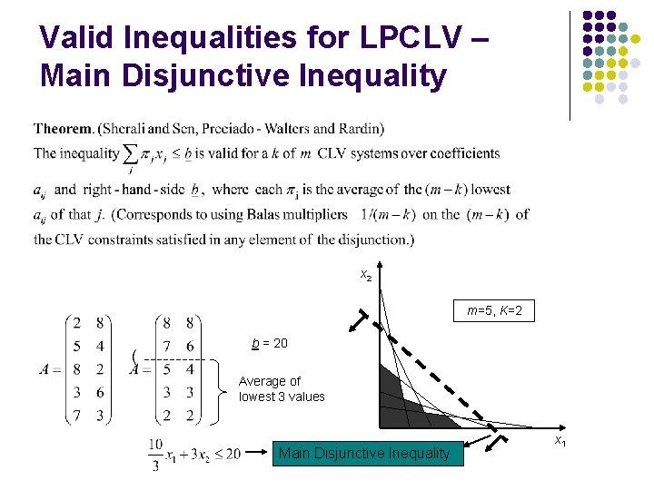 Valid Inequalities for LPCLV – Main Disjunctive Inequality x 2 m=5, K=2 b =