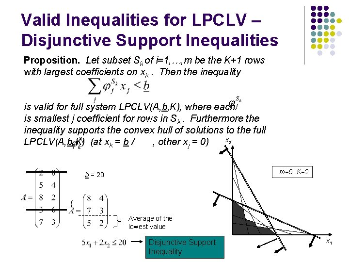 Valid Inequalities for LPCLV – Disjunctive Support Inequalities Proposition. Let subset Sk of i=1,