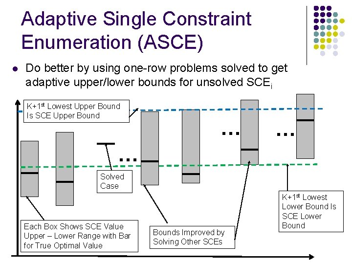 Adaptive Single Constraint Enumeration (ASCE) l Do better by using one-row problems solved to