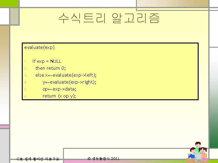 수식트리 알고리즘 evaluate(exp) 1. 2. 3. 4. 5. 6. if exp = NULL then