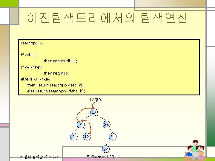 이진탐색트리에서의 탐색연산 search(x, k) if x=NULL then return NULL; if k=x->key then return x;
