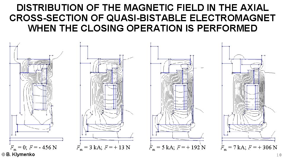 DISTRIBUTION OF THE MAGNETIC FIELD IN THE AXIAL CROSS-SECTION OF QUASI-BISTABLE ELECTROMAGNET WHEN THE
