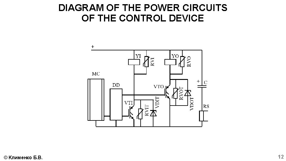 DIAGRAM OF THE POWER CIRCUITS OF THE CONTROL DEVICE © Клименко Б. В. 12