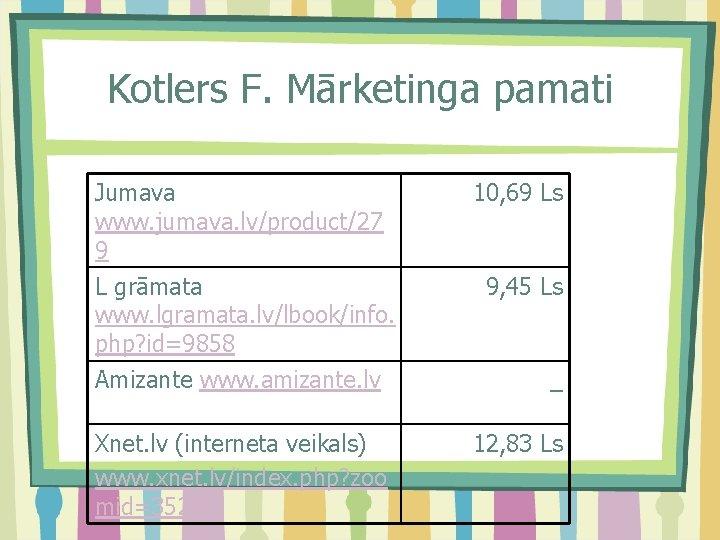 Kotlers F. Mārketinga pamati Jumava www. jumava. lv/product/27 9 L grāmata www. lgramata. lv/lbook/info.