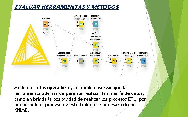 EVALUAR HERRAMIENTAS Y MÉTODOS Mediante estos operadores, se puede observar que la herramienta además
