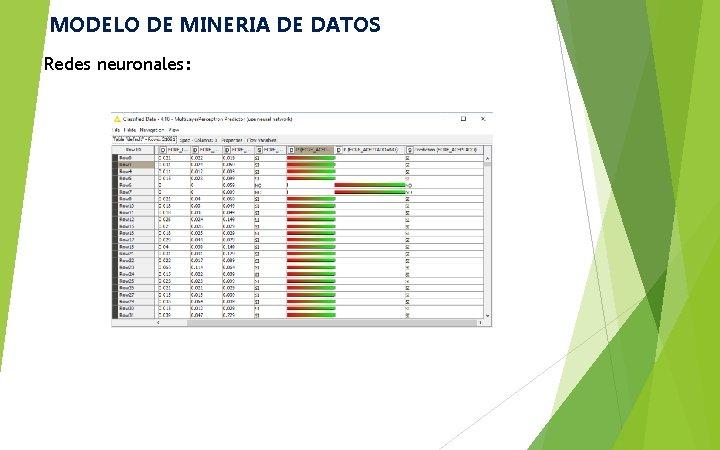 MODELO DE MINERIA DE DATOS Redes neuronales: