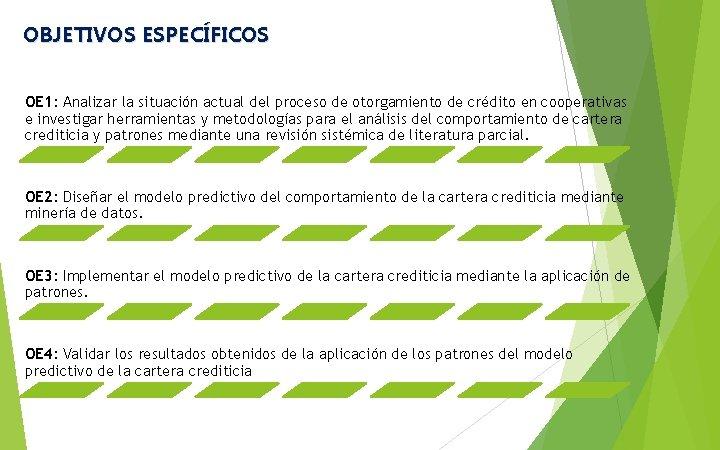OBJETIVOS ESPECÍFICOS OE 1: Analizar la situación actual del proceso de otorgamiento de crédito