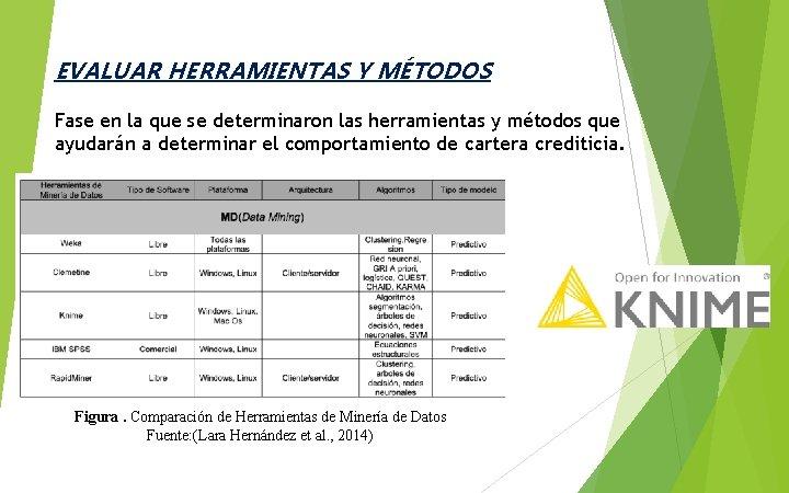 EVALUAR HERRAMIENTAS Y MÉTODOS Fase en la que se determinaron las herramientas y métodos