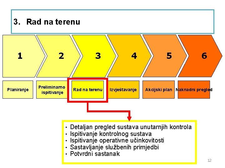 3. Rad na terenu 1 Planiranje 2 3 Preliminarno ispitivanje Rad na terenu •