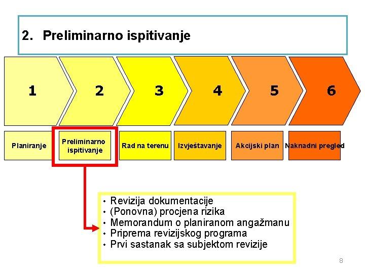 2. Preliminarno ispitivanje 1 Planiranje 2 Preliminarno ispitivanje • • • 3 Rad na