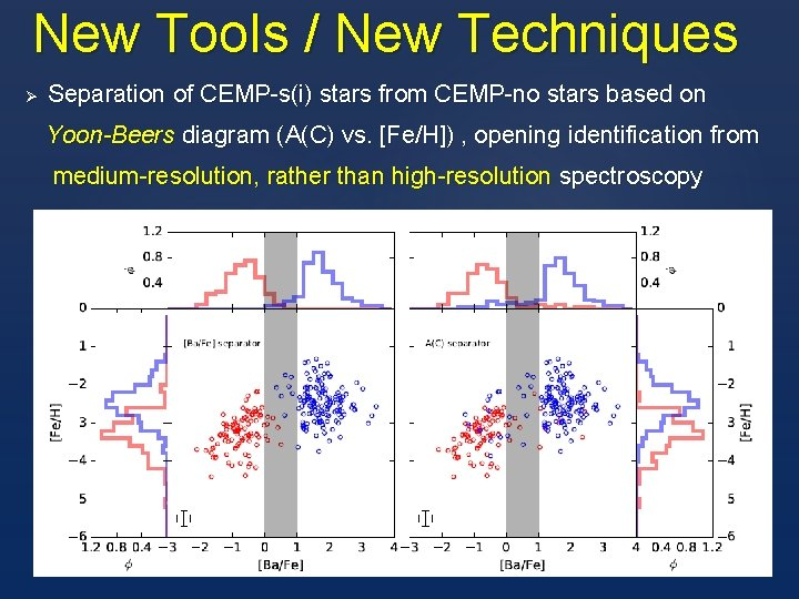 New Tools / New Techniques Ø Separation of CEMP-s(i) stars from CEMP-no stars based
