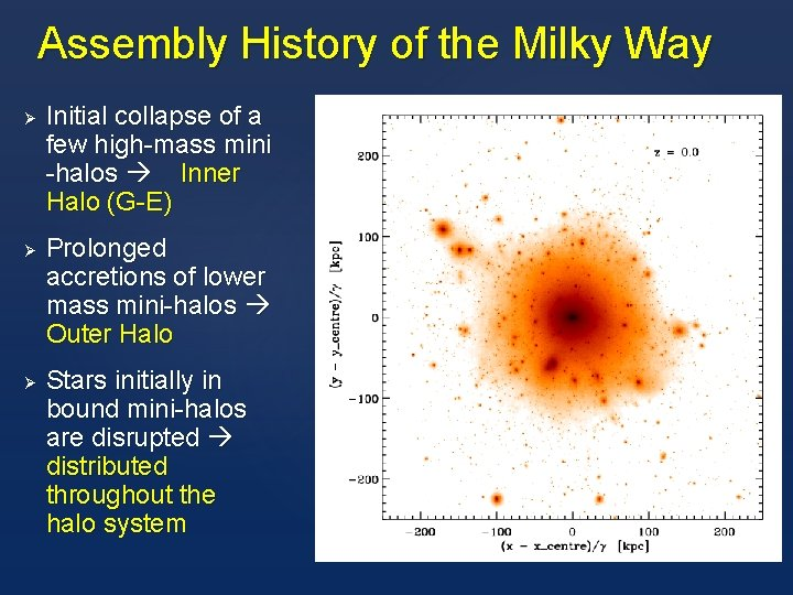Assembly History of the Milky Way Ø Ø Ø Initial collapse of a few